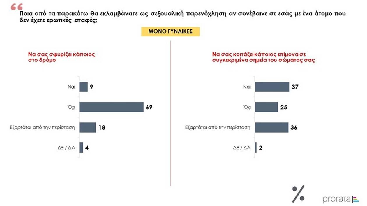 https://cdn.cnngreece.gr/media/news/2021/01/26/252099/photos/snapshot/prorata-0.jpg